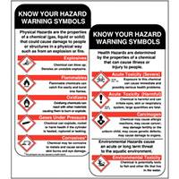 160x80 Know Your Hazard Warning Symbols