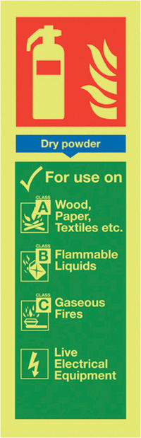 Dry Powder Extinguisher For Use On  300x100mm 1.2mm Nite Glo Rigid Safety Sign