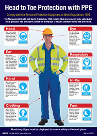 A4 Head to Toe Protection with PPE