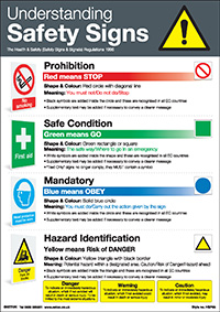 A4 Understanding Safety Signs Poster