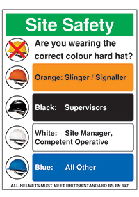 800x600mm Are you wearing the correct hard hat - Rigid