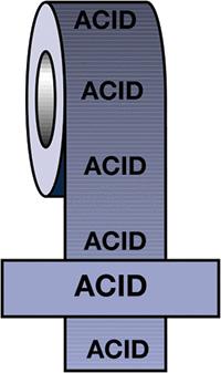 50mmx33m Acid BS Pipeline Marking   Identification Tape