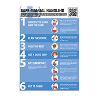 A2 Safe Manual Handling Guidance Poster