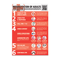 A2 Resuscitation for Adults Guidance Poster