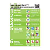 A2 Workplace Safety Guidance Poster