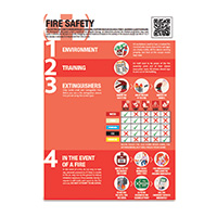 A2 Fire Safety Guidance Poster
