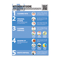 A2 Kitchen Hygiene Guidance Poster