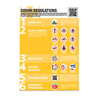 A2 COSHH Regulations Guidance Poster