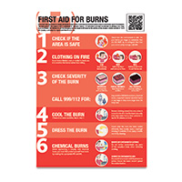 A2 First Aid for Burns Guidance Poster