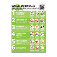A2 Workplace First Aid Guidance Poster
