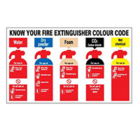 250mm x 300mm Know Your Fire Extinguisher Sign  Self Adhesive or Rigid Plastic